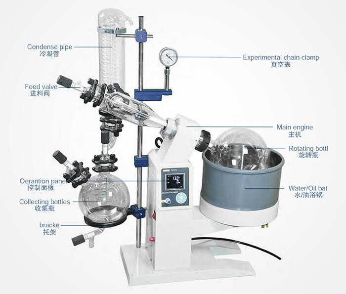 R-1005A 5L Vacuum Rotary Evaporator