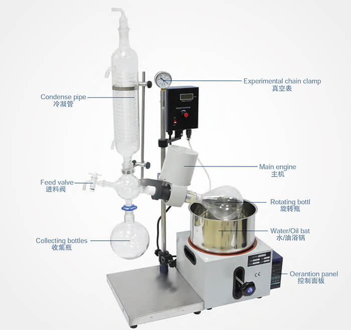 RE-201D 1L Rotary Evaporator