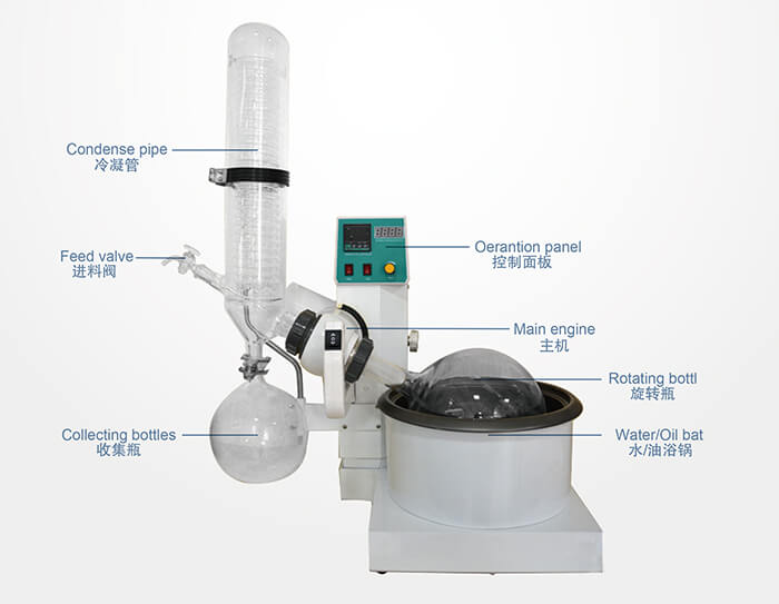 RE-5000B 5L Rotary Evaporator