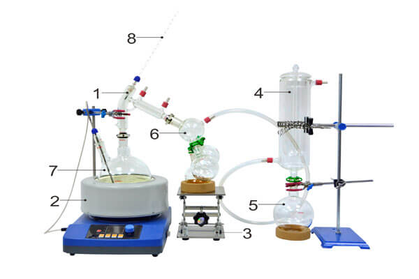 fractional distillation equipment