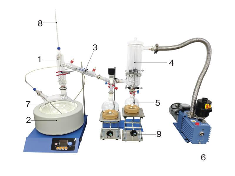 best short path distillation kit