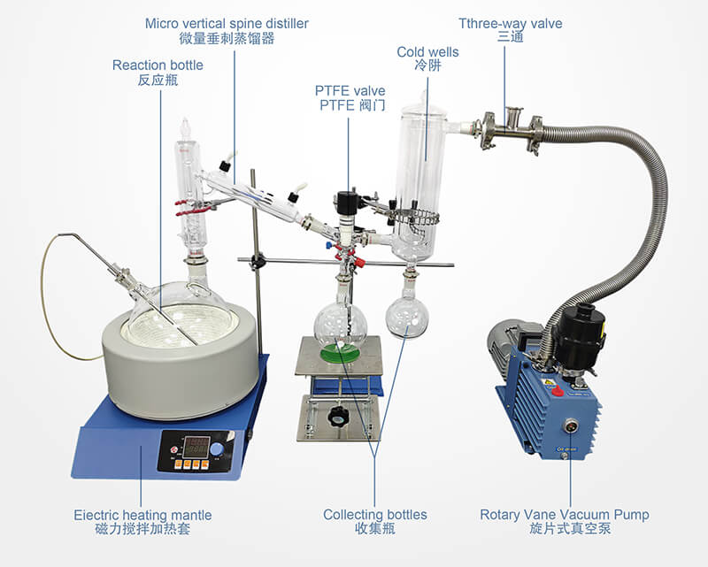 Short path distillation of cannabinoids