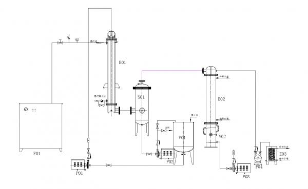 50L Single-Effect Falling Film Evaporator Process Structure Diagram
