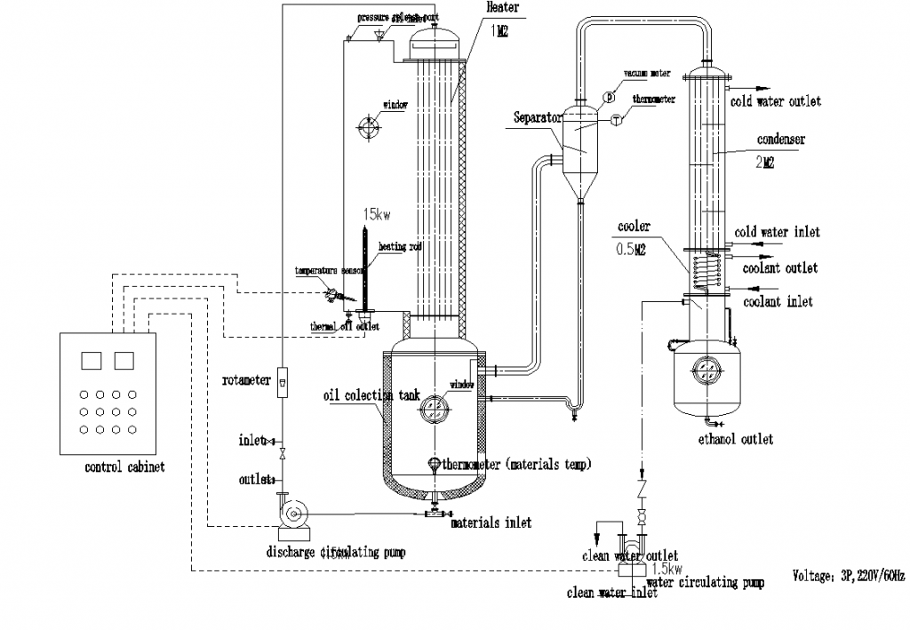 Process flow diagram of falling-film evaporator