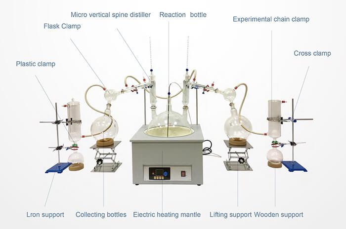 short path distillation unit manufacturers