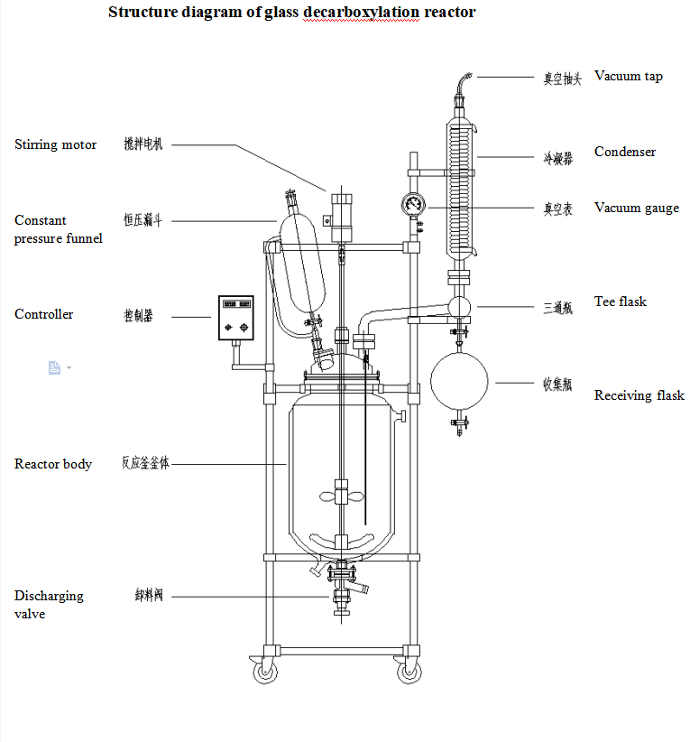 Structure diagram of glass decarboxylation reactor