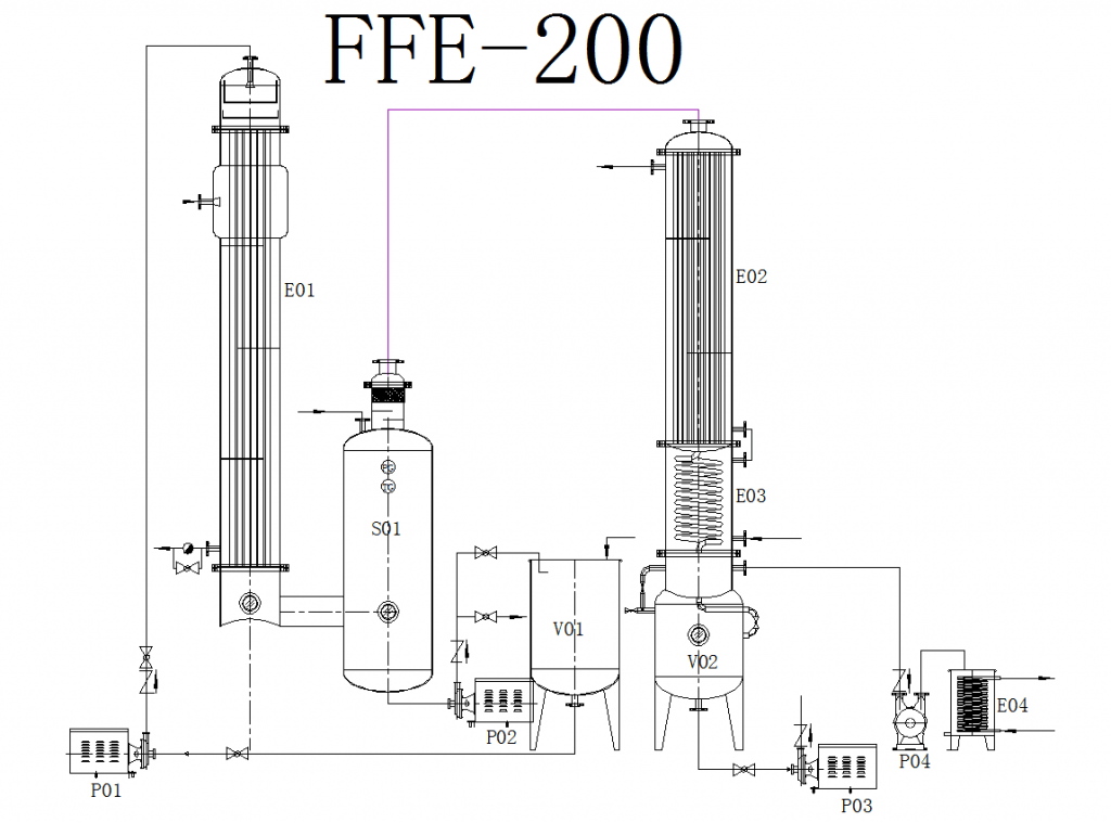 The-structure-of-FFE-200-single-effect-falling-film